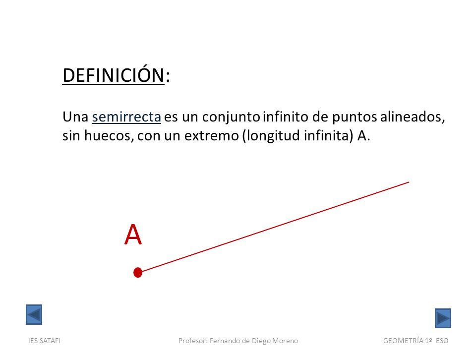IES SATAFIProfesor: Fernando de Diego MorenoGEOMETRÍA 1º ESO DEFINICIÓN: Un ángulo es la región del plano comprendida entre dos semirrectas r, s (recorridas en sentido directo, anti horario), que comparten un punto común llamado vértice.