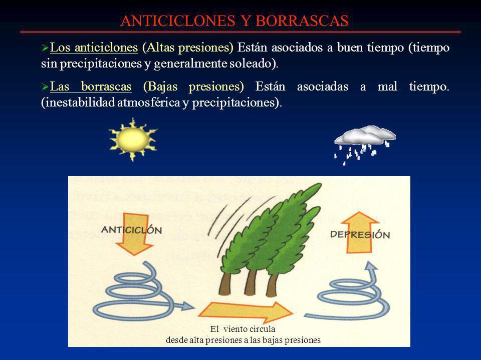 ANTICICLONES Y BORRASCAS Los anticiclones (Altas presiones) Están asociados a buen tiempo (tiempo sin precipitaciones y generalmente soleado). Las bor