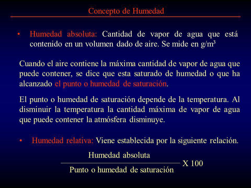 Concepto de Humedad Humedad absoluta: Cantidad de vapor de agua que está contenido en un volumen dado de aire. Se mide en g/m 3 Cuando el aire contien
