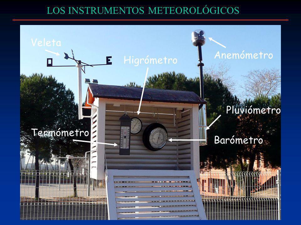 LOS INSTRUMENTOS METEOROLÓGICOS Pluviómetro Barómetro Higrómetro Anemómetro Veleta Termómetro