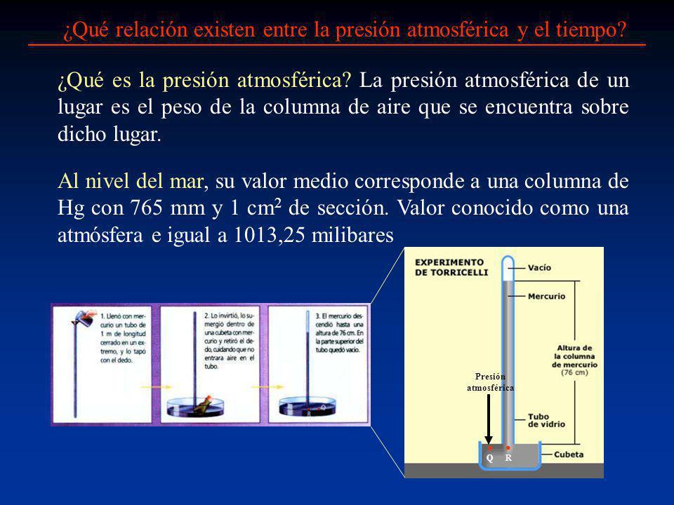¿Qué relación existen entre la presión atmosférica y el tiempo? ¿Qué es la presión atmosférica? La presión atmosférica de un lugar es el peso de la co