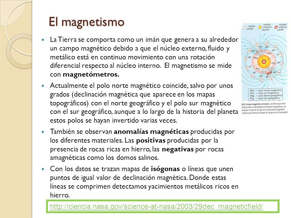 El magnetismo La Tierra se comporta como un imán que genera a su alrededor un campo magnético debido a que el núcleo externo, fluido y metálico está e