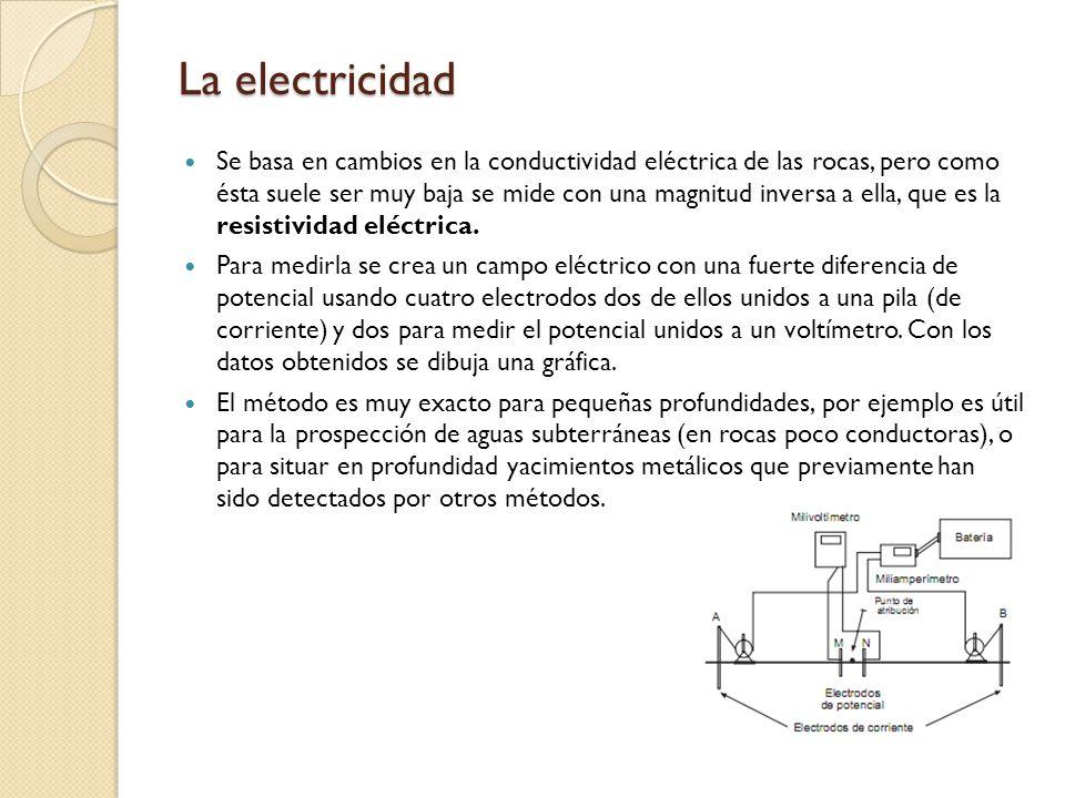 La electricidad Se basa en cambios en la conductividad eléctrica de las rocas, pero como ésta suele ser muy baja se mide con una magnitud inversa a el
