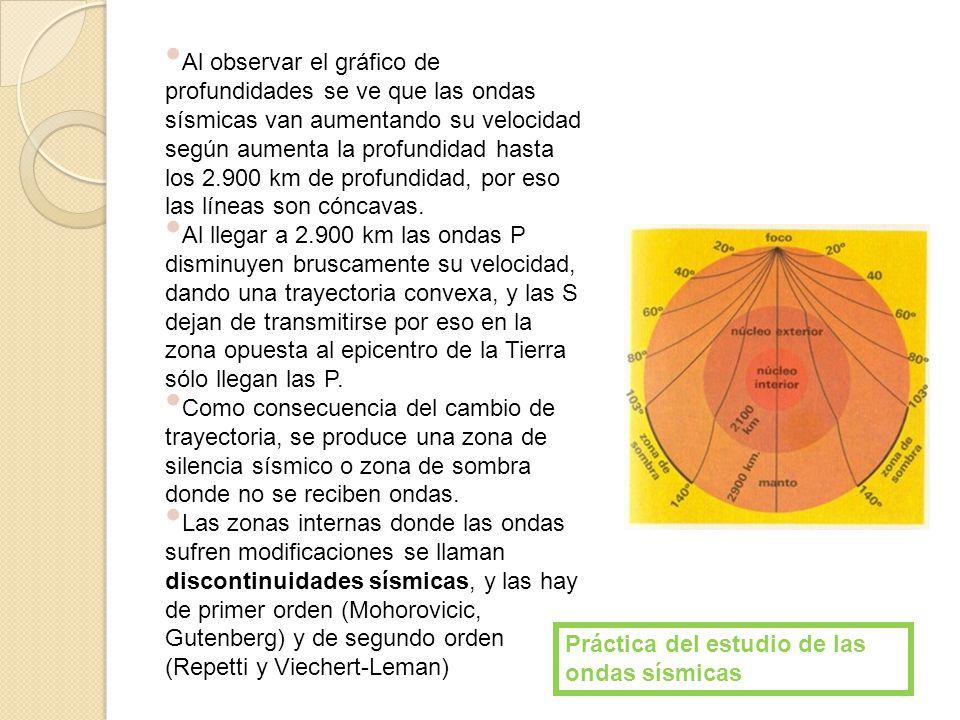 Al observar el gráfico de profundidades se ve que las ondas sísmicas van aumentando su velocidad según aumenta la profundidad hasta los 2.900 km de pr