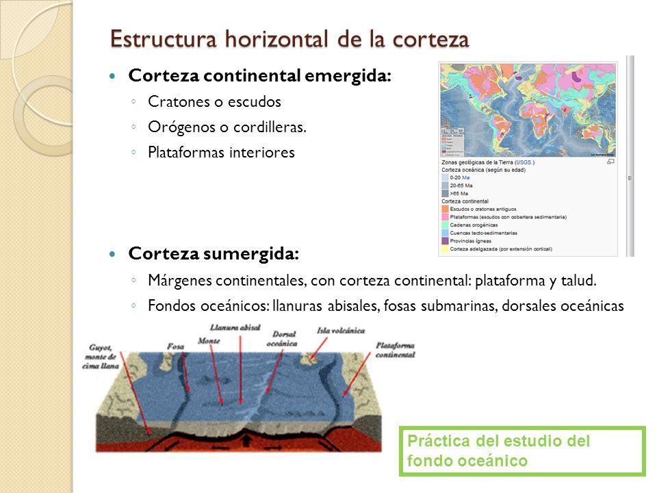 Estructura horizontal de la corteza Corteza continental emergida: Cratones o escudos Orógenos o cordilleras. Plataformas interiores Corteza sumergida: