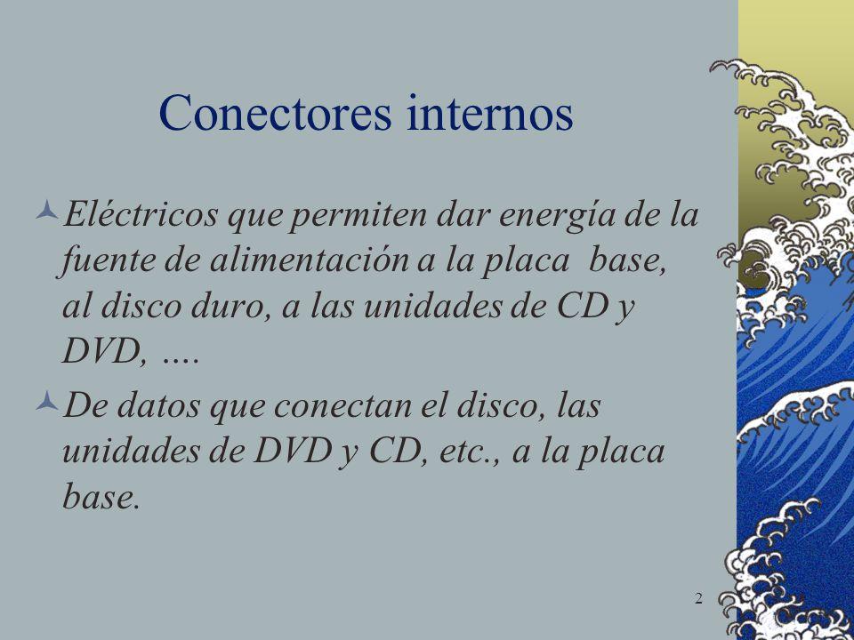 2 Conectores internos Eléctricos que permiten dar energía de la fuente de alimentación a la placa base, al disco duro, a las unidades de CD y DVD, ….