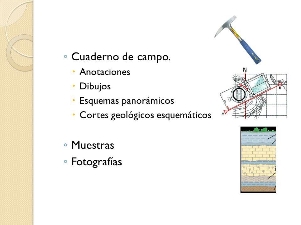 Cuaderno de campo. Anotaciones Dibujos Esquemas panorámicos Cortes geológicos esquemáticos Muestras Fotografías