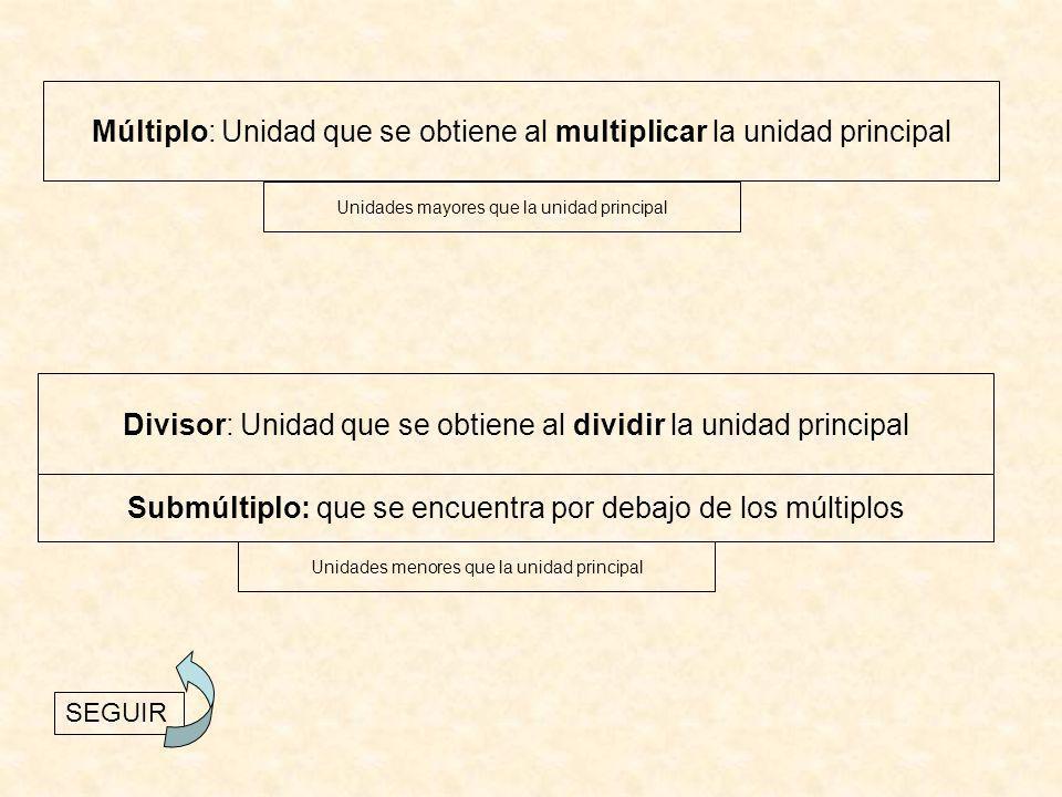 Múltiplo: Unidad que se obtiene al multiplicar la unidad principal Divisor: Unidad que se obtiene al dividir la unidad principal Submúltiplo: que se e