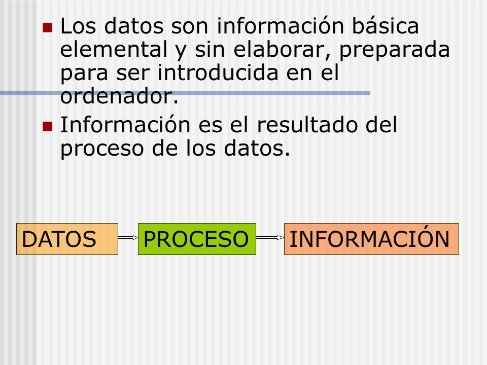Los datos son información básica elemental y sin elaborar, preparada para ser introducida en el ordenador. Información es el resultado del proceso de
