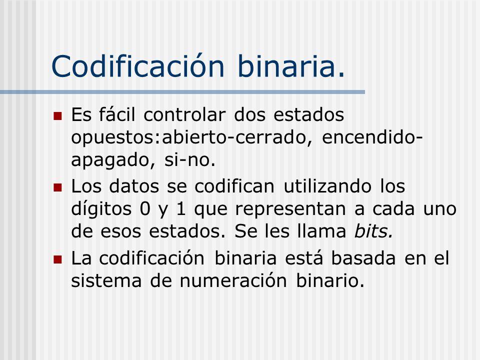 Codificación binaria. Es fácil controlar dos estados opuestos:abierto-cerrado, encendido- apagado, si-no. Los datos se codifican utilizando los dígito
