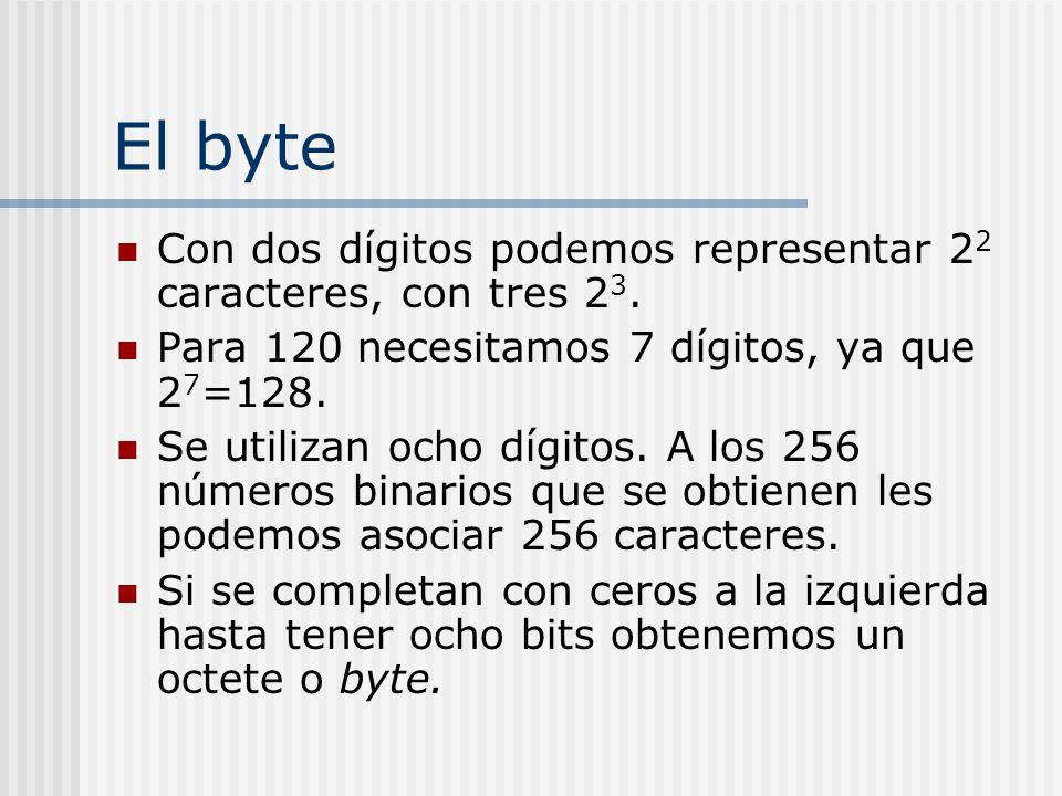 El byte Con dos dígitos podemos representar 2 2 caracteres, con tres 2 3. Para 120 necesitamos 7 dígitos, ya que 2 7 =128. Se utilizan ocho dígitos. A