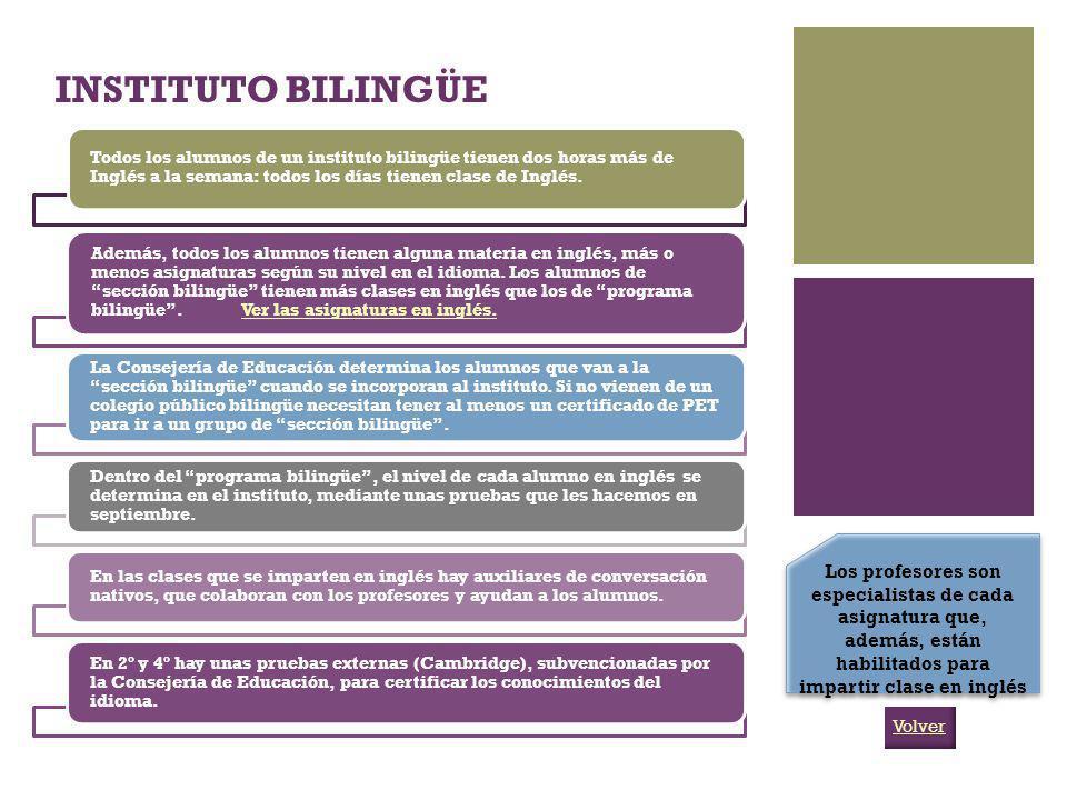 INSTITUTO BILINGÜE Todos los alumnos de un instituto bilingüe tienen dos horas más de Inglés a la semana: todos los días tienen clase de Inglés. Ademá