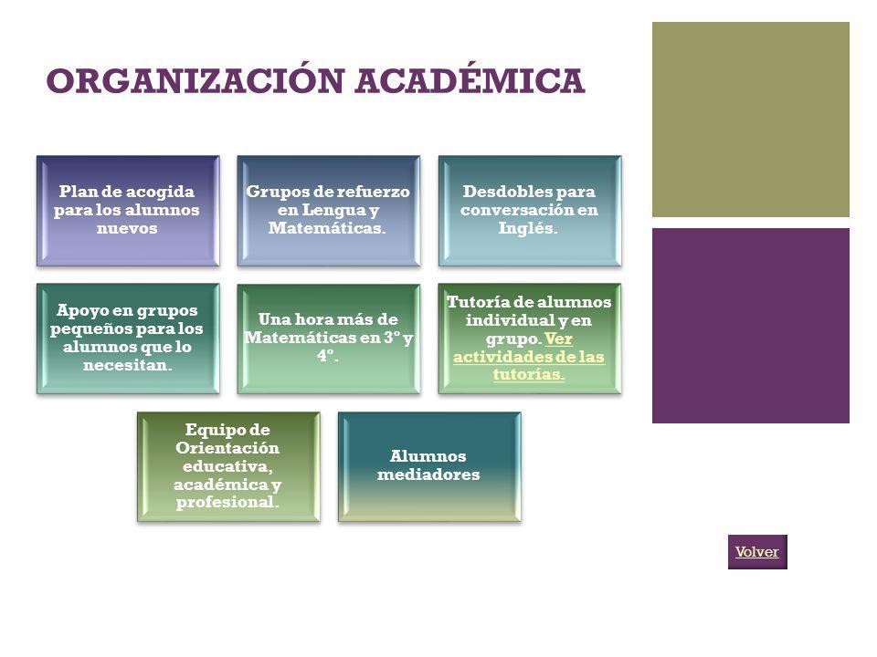 ORGANIZACIÓN ACADÉMICA Plan de acogida para los alumnos nuevos Grupos de refuerzo en Lengua y Matemáticas. Desdobles para conversación en Inglés. Apoy