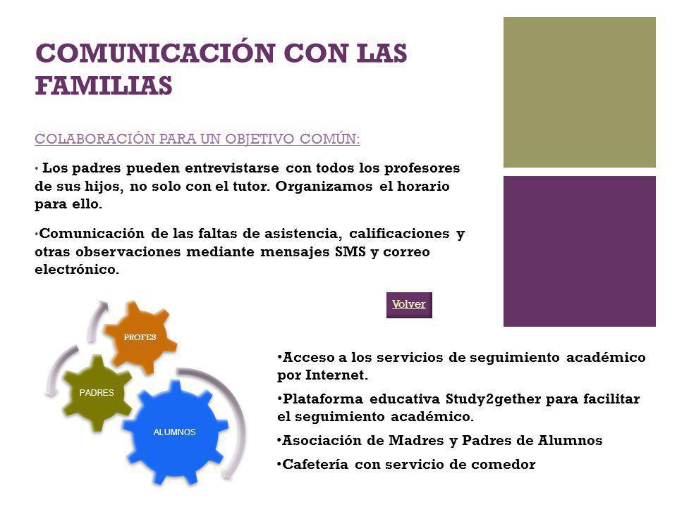 COMUNICACIÓN CON LAS FAMILIAS COLABORACIÓN PARA UN OBJETIVO COMÚN: Los padres pueden entrevistarse con todos los profesores de sus hijos, no solo con