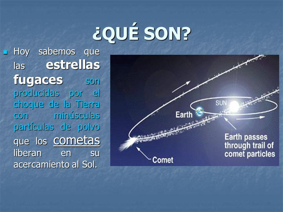 ¿QUÉ SON? Hoy sabemos que las estrellas fugaces son producidas por el choque de la Tierra con minúsculas partículas de polvo que los cometas liberan e