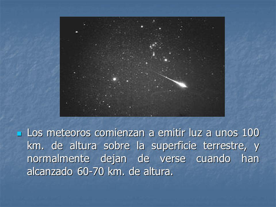 Los meteoros comienzan a emitir luz a unos 100 km. de altura sobre la superficie terrestre, y normalmente dejan de verse cuando han alcanzado 60-70 km