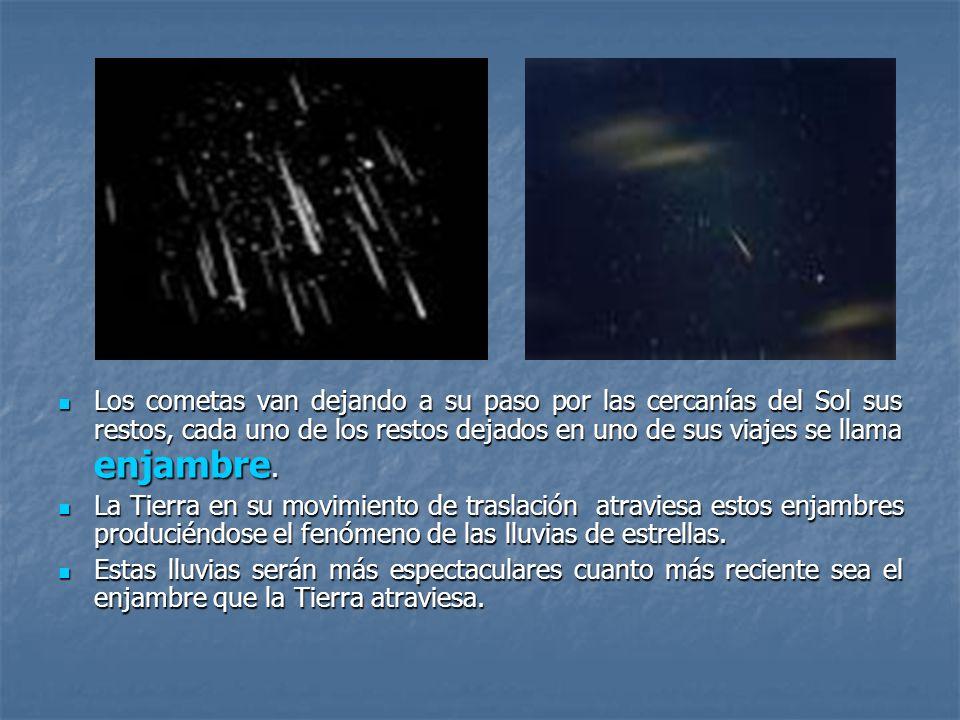 Los cometas van dejando a su paso por las cercanías del Sol sus restos, cada uno de los restos dejados en uno de sus viajes se llama enjambre. Los com