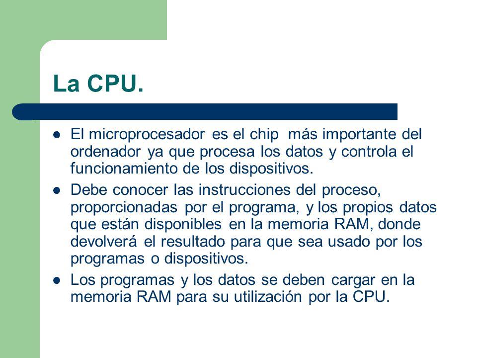 La CPU.
