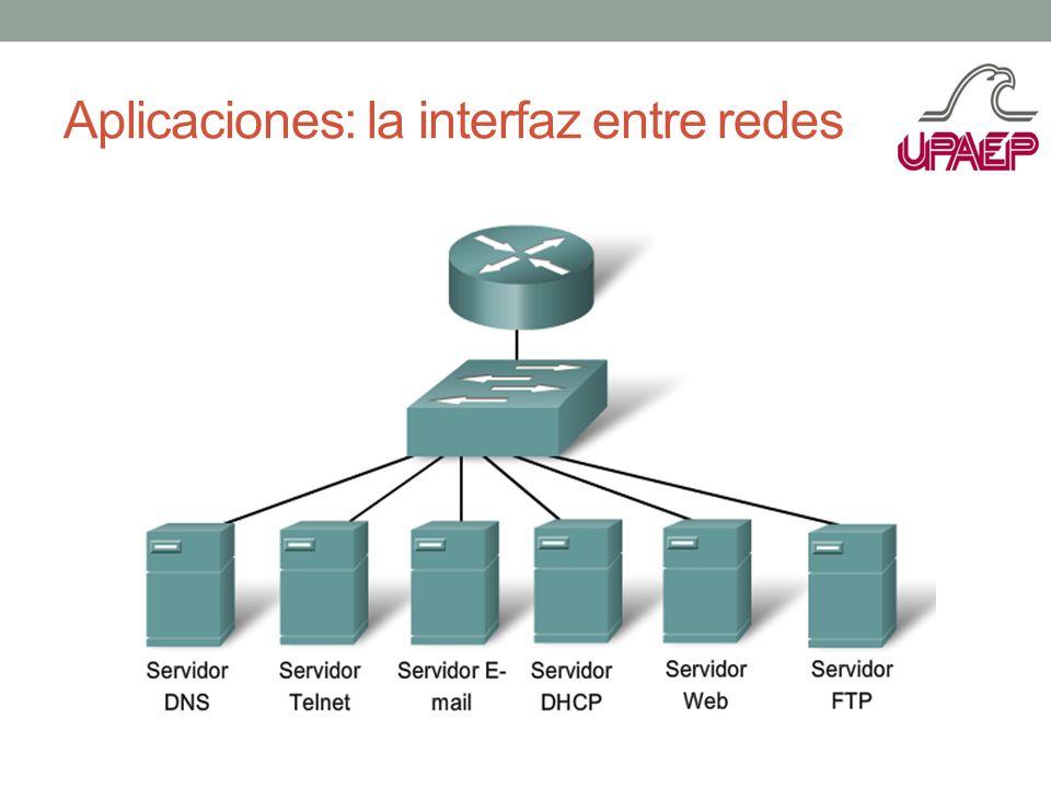 Aplicaciones: la interfaz entre redes