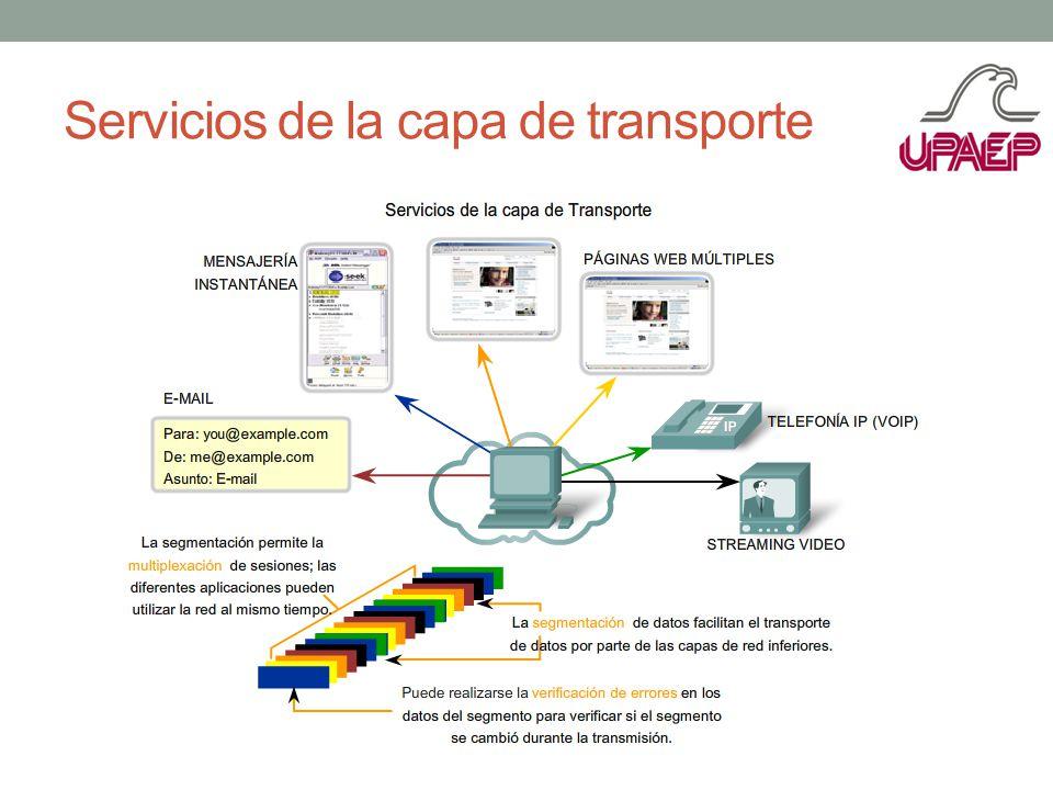 Servicios de la capa de transporte