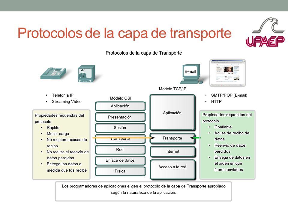 Protocolos de la capa de transporte