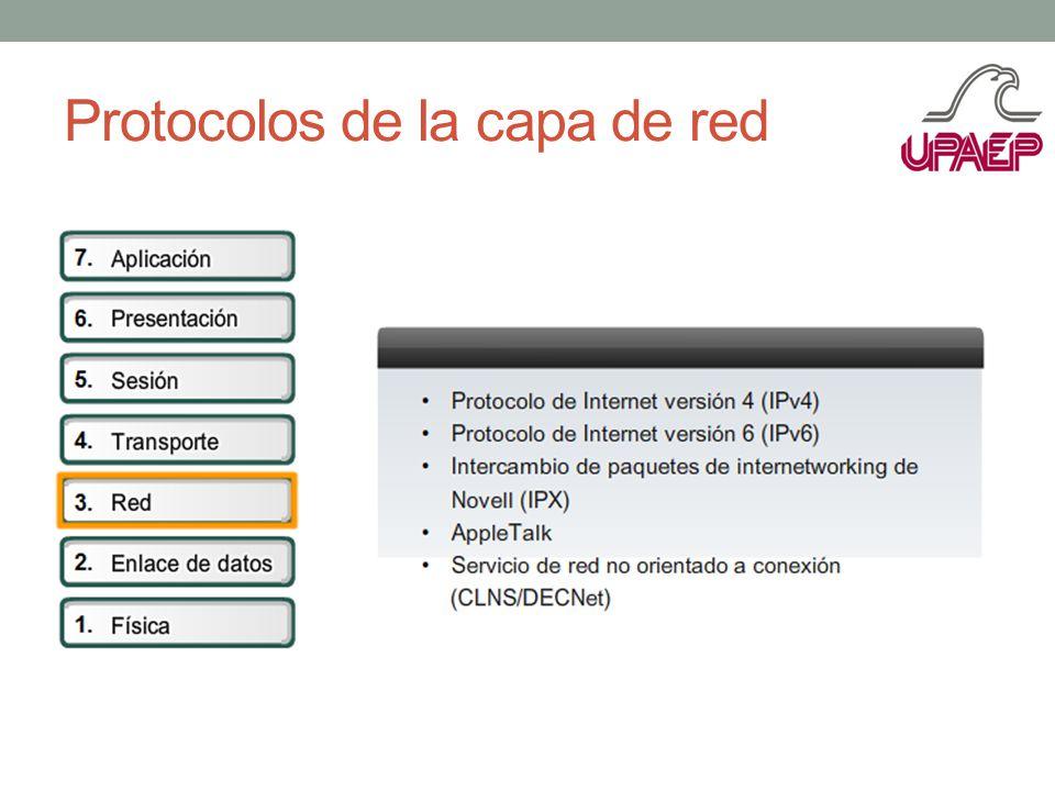 Protocolos de la capa de red
