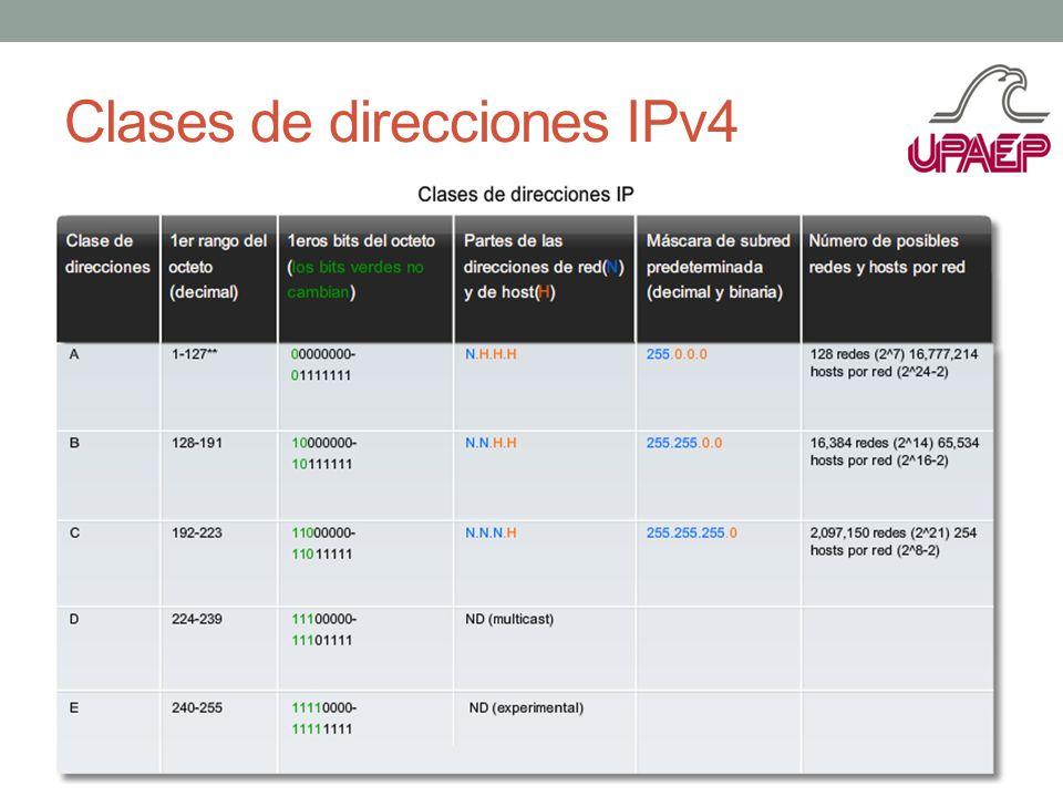 Clases de direcciones IPv4