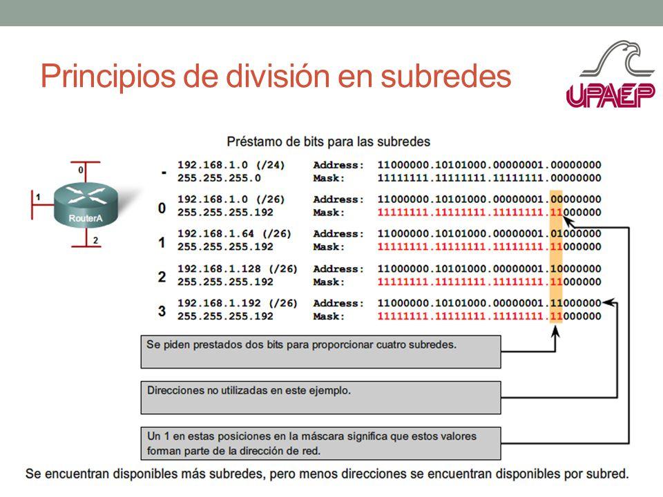 Principios de división en subredes
