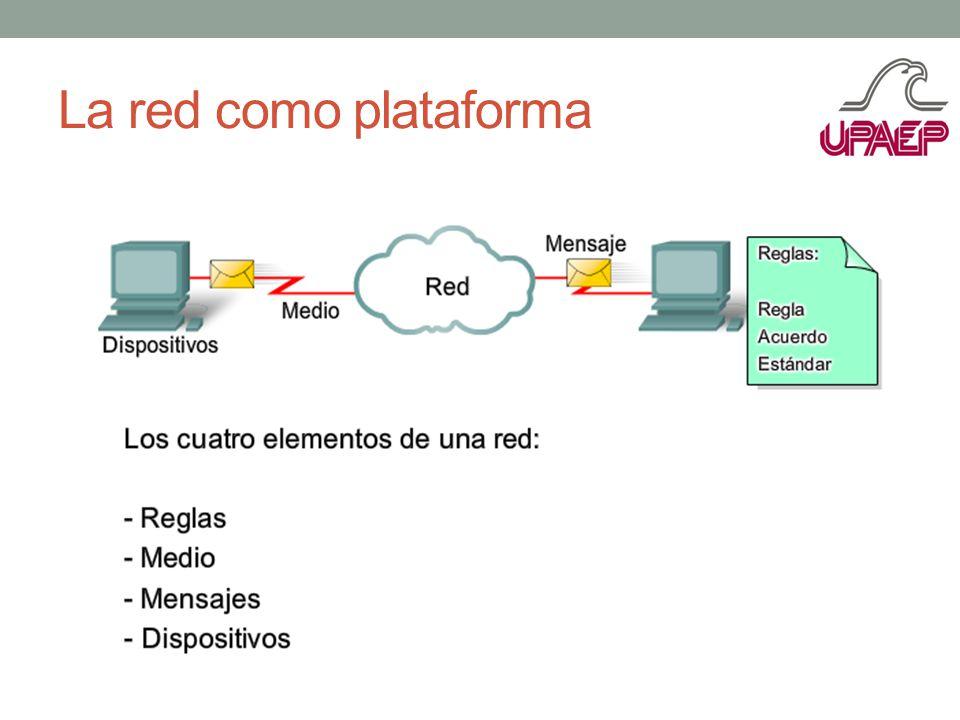 La red como plataforma