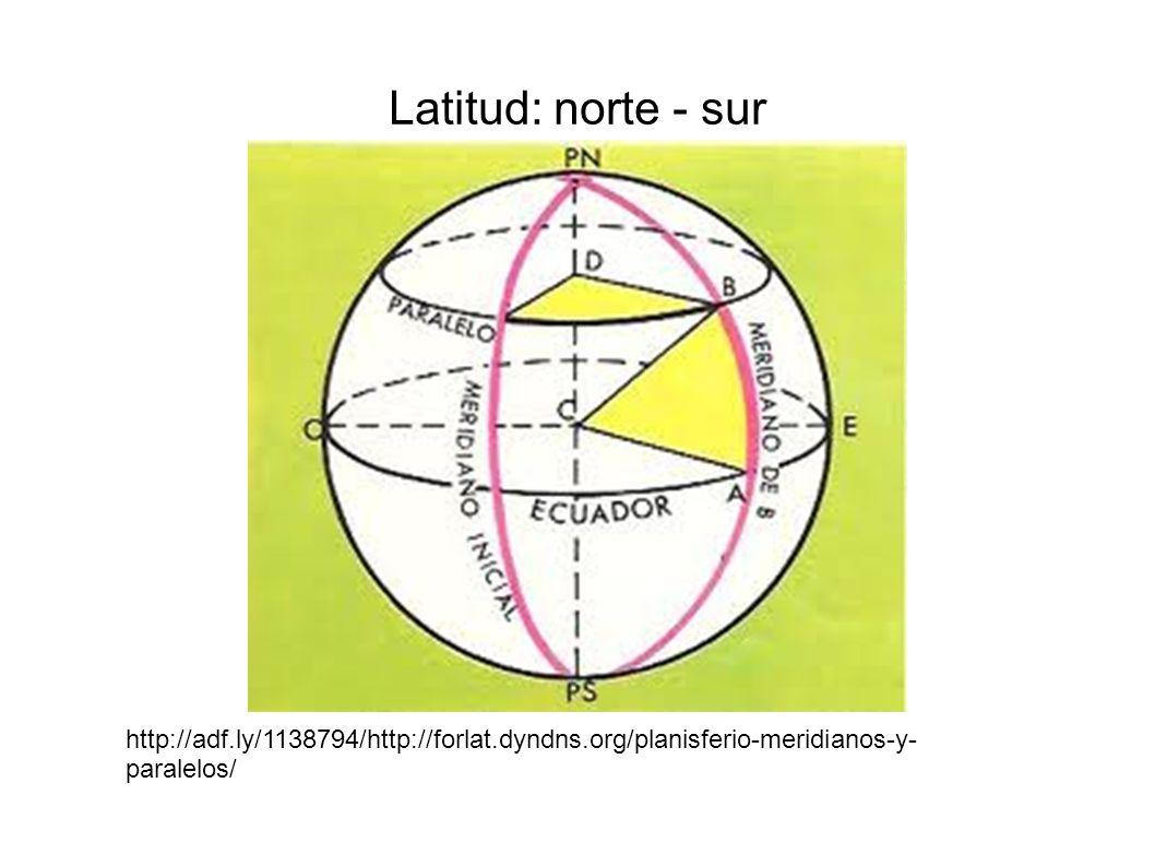 Latitud: norte - sur http://adf.ly/1138794/http://forlat.dyndns.org/planisferio-meridianos-y- paralelos/