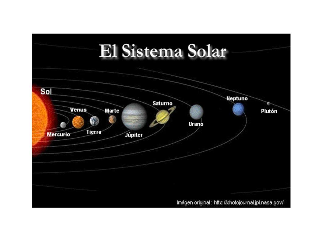 Las partes principales de la tierra La litosfera o parte sólida.