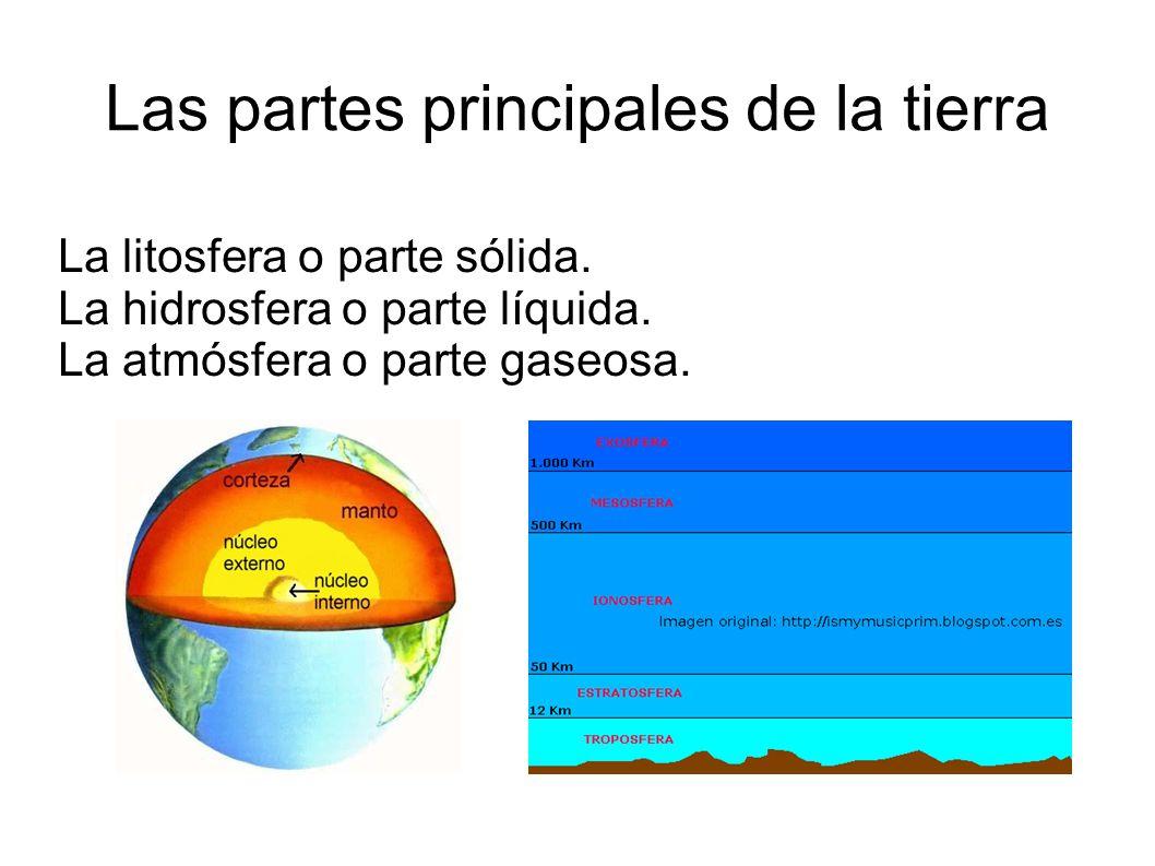 Las partes principales de la tierra La litosfera o parte sólida. La hidrosfera o parte líquida. La atmósfera o parte gaseosa.