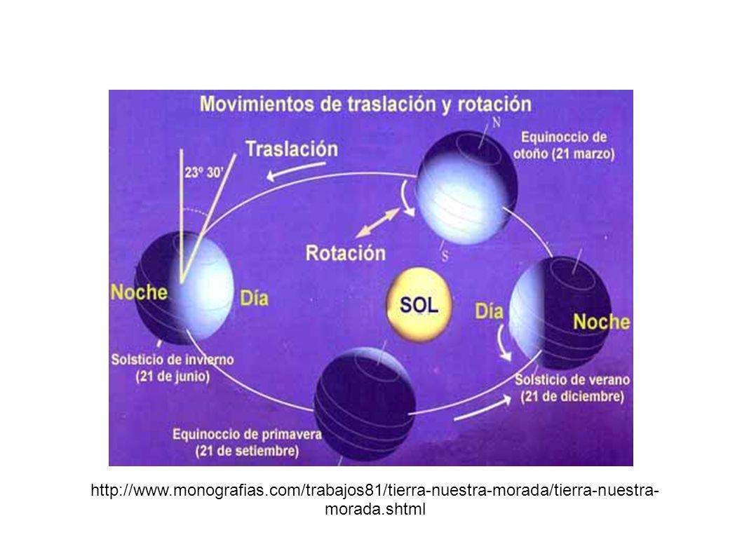 http://www.monografias.com/trabajos81/tierra-nuestra-morada/tierra-nuestra- morada.shtml