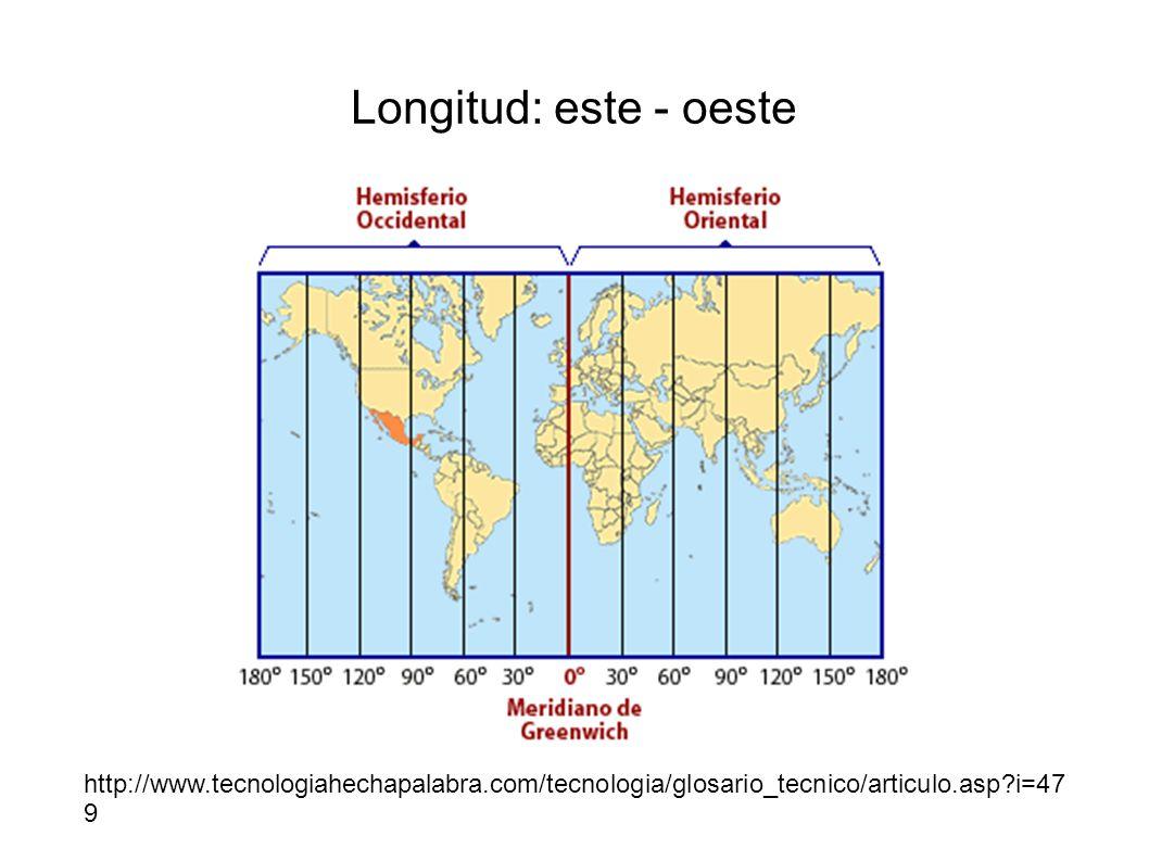 Longitud: este - oeste http://www.tecnologiahechapalabra.com/tecnologia/glosario_tecnico/articulo.asp?i=47 9