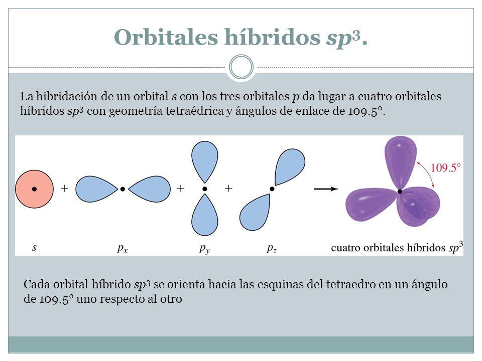 Orbitales híbridos sp 3.