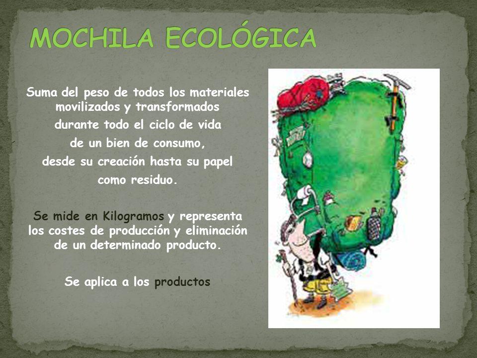 Suma del peso de todos los materiales movilizados y transformados durante todo el ciclo de vida de un bien de consumo, desde su creación hasta su papel como residuo.
