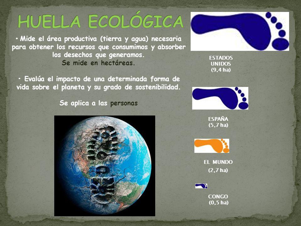 Mide el área productiva (tierra y agua) necesaria para obtener los recursos que consumimos y absorber los desechos que generamos.