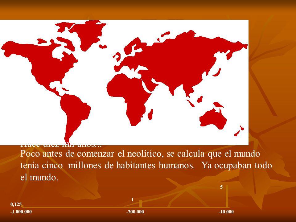 Poco antes de comenzar el neolítico, se calcula que el mundo tenía cinco millones de habitantes humanos. Ya ocupaban todo el mundo. Hace diez mil años