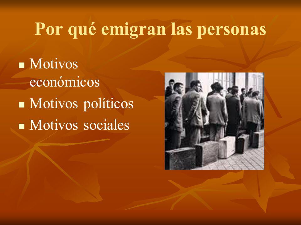 Por qué emigran las personas Motivos económicos Motivos políticos Motivos sociales