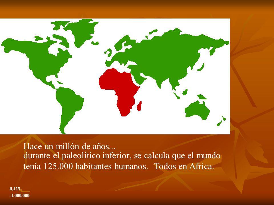 durante el paleolítico inferior, se calcula que el mundo tenía 125.000 habitantes humanos. Todos en Africa. -1.000.000 Hace un millón de años... 0,125