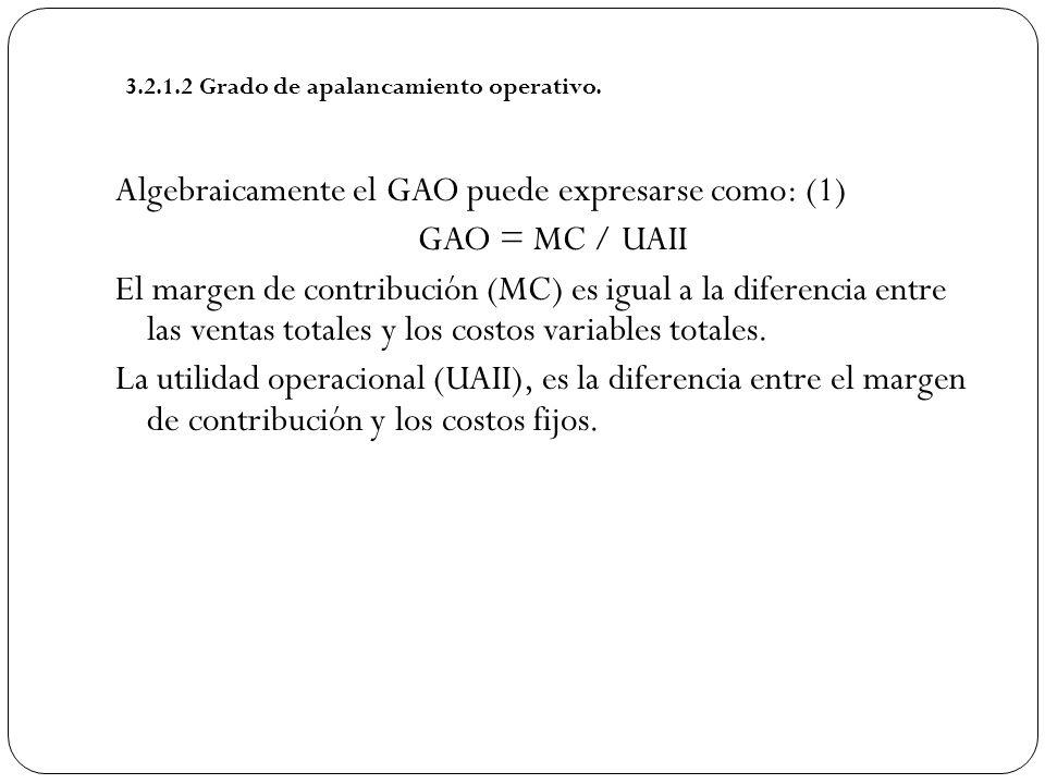 Algebraicamente el GAO puede expresarse como: (1) GAO = MC / UAII El margen de contribución (MC) es igual a la diferencia entre las ventas totales y l