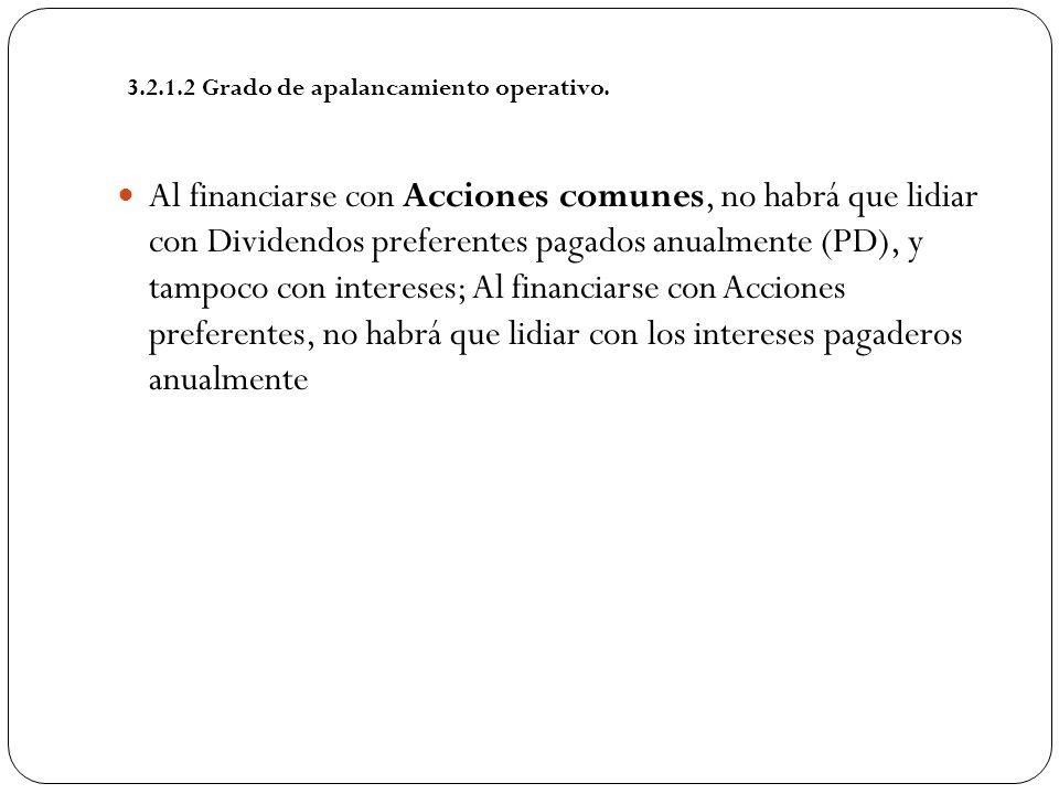 Al financiarse con Acciones comunes, no habrá que lidiar con Dividendos preferentes pagados anualmente (PD), y tampoco con intereses; Al financiarse c