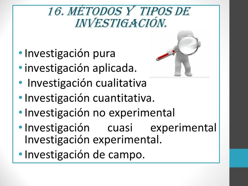 16. Métodos y tipos de Investigación. Investigación pura investigación aplicada. Investigación cualitativa Investigación cuantitativa. Investigación n