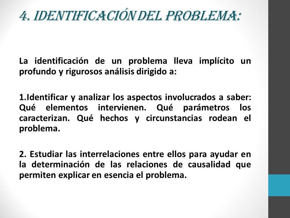 4. Identificación del problema: La identificación de un problema lleva implícito un profundo y rigurosos análisis dirigido a: 1.Identificar y analizar
