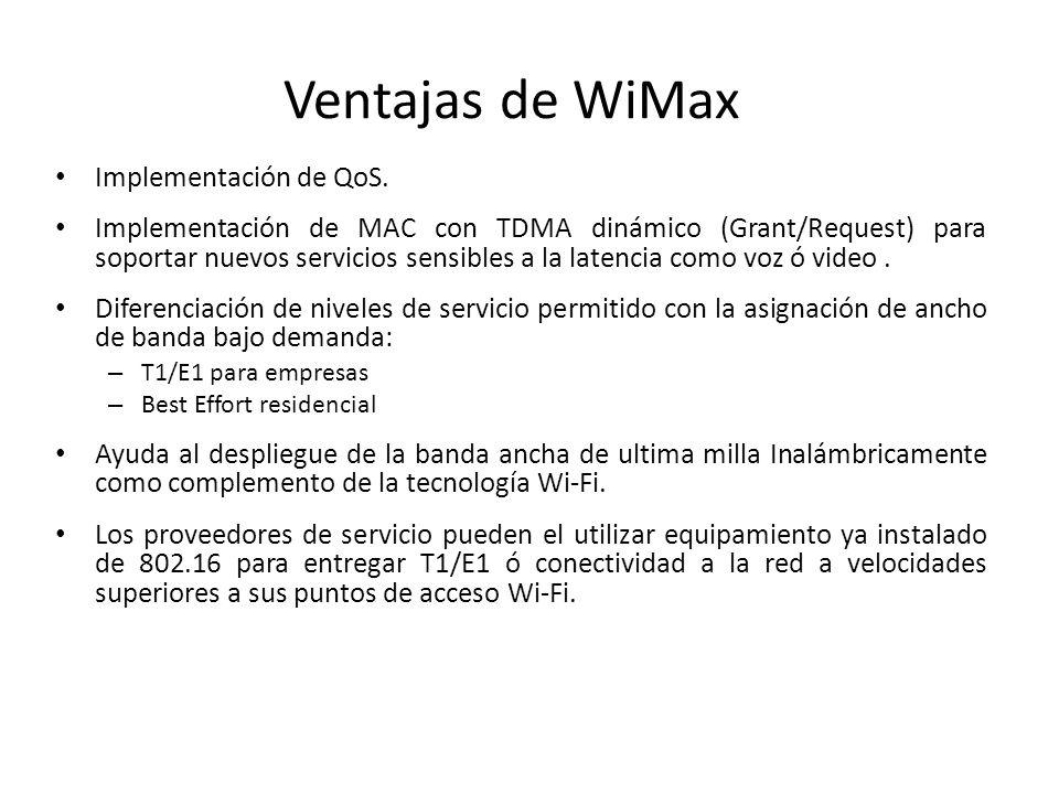 Ventajas de WiMax Implementación de QoS. Implementación de MAC con TDMA dinámico (Grant/Request) para soportar nuevos servicios sensibles a la latenci