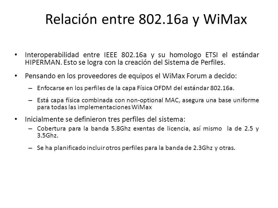 Relación entre 802.16a y WiMax Interoperabilidad entre IEEE 802.16a y su homologo ETSI el estándar HIPERMAN. Esto se logra con la creación del Sistema