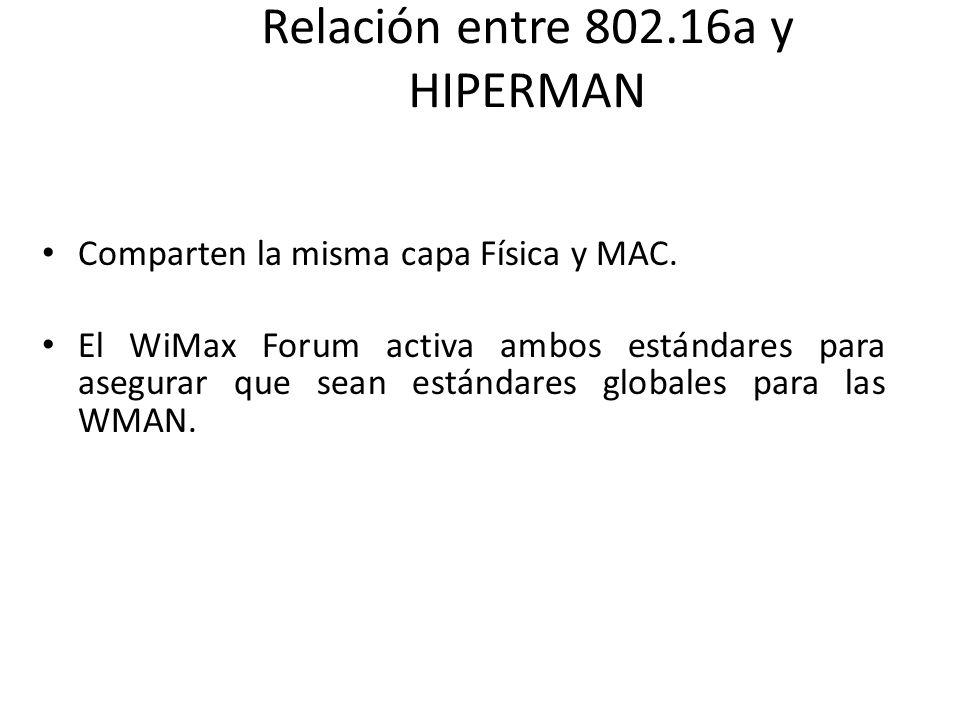Relación entre 802.16a y HIPERMAN Comparten la misma capa Física y MAC. El WiMax Forum activa ambos estándares para asegurar que sean estándares globa