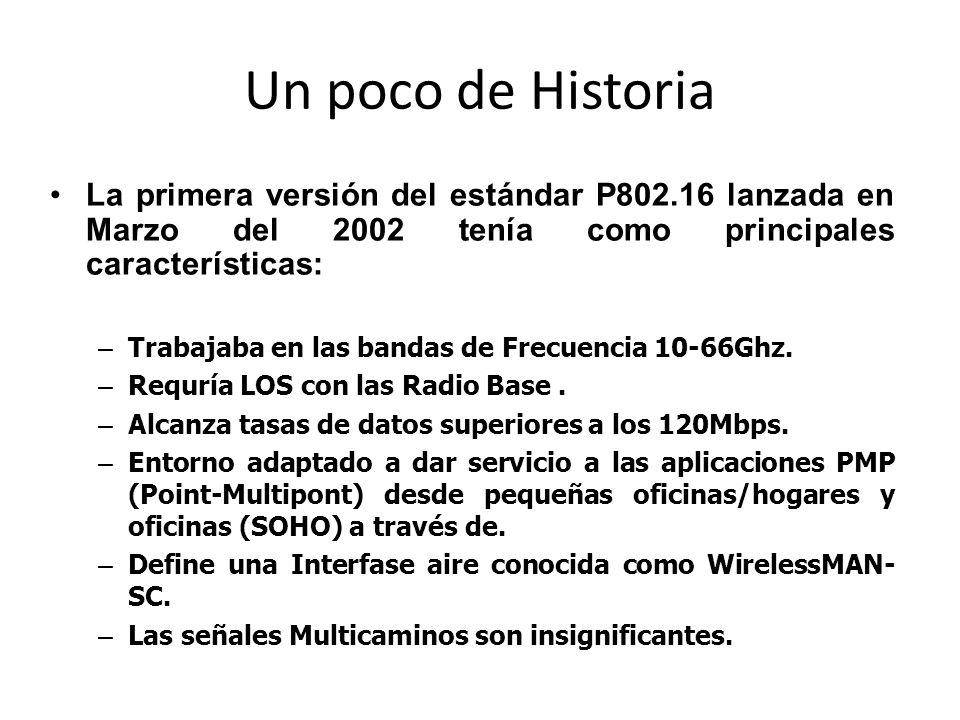 Un poco de Historia La primera versión del estándar P802.16 lanzada en Marzo del 2002 tenía como principales características: – Trabajaba en las banda