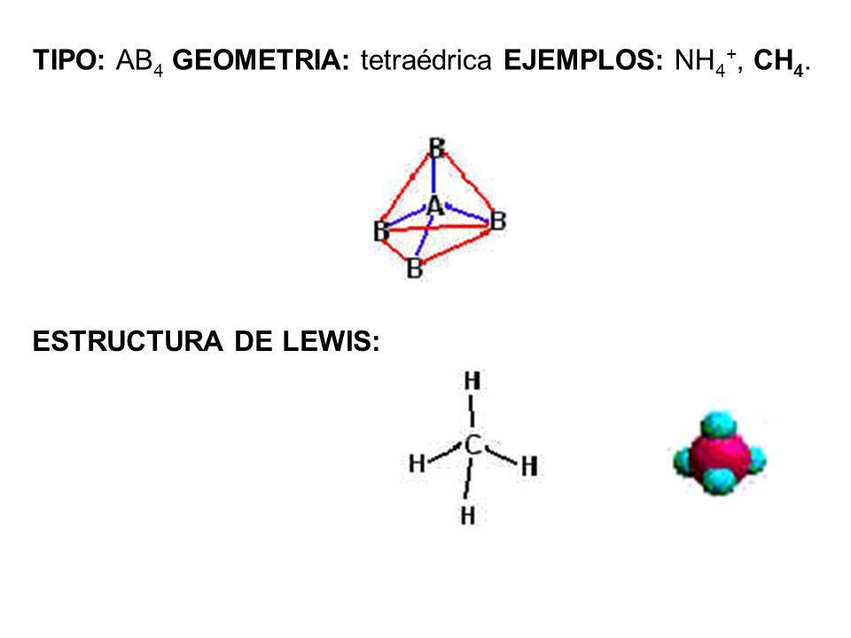 TIPO: AB 4 GEOMETRIA: tetraédrica EJEMPLOS: NH 4 +, CH 4. ESTRUCTURA DE LEWIS: