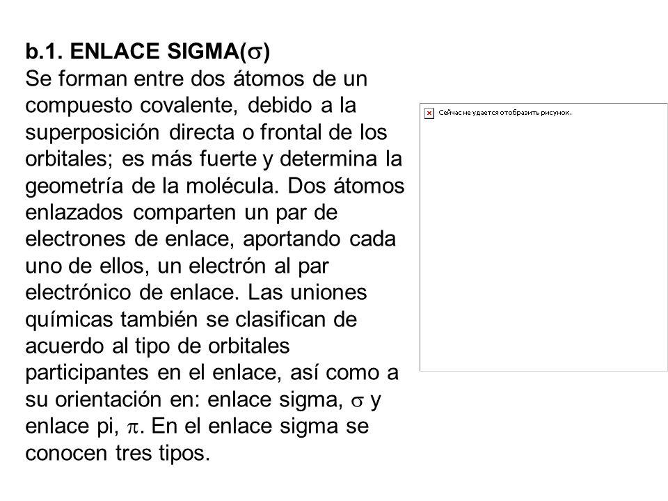b.1. ENLACE SIGMA( ) Se forman entre dos átomos de un compuesto covalente, debido a la superposición directa o frontal de los orbitales; es más fuerte